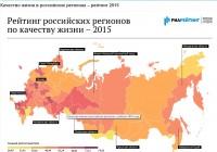 Смоленск занял 34 место в рейтинге регионов по качеству жизни