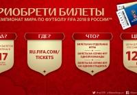 Во сколько обойдется поездка на ЧМ-2018, который пройдет в России?
